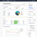 Prisync, il software per ecommerce per il monitoraggio prezzi amazon ed altri competitor