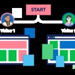 Come creare una Homepage interamente personalizzata con Bunting